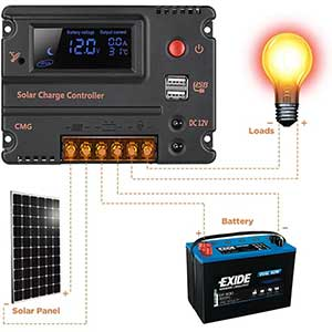 GHB 20A 12V 24V Solar Charge Controller Auto Switch